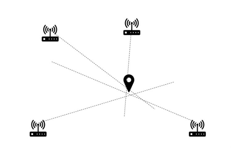 schéma méthode tri-angulation algorithmes de localisation intérieure